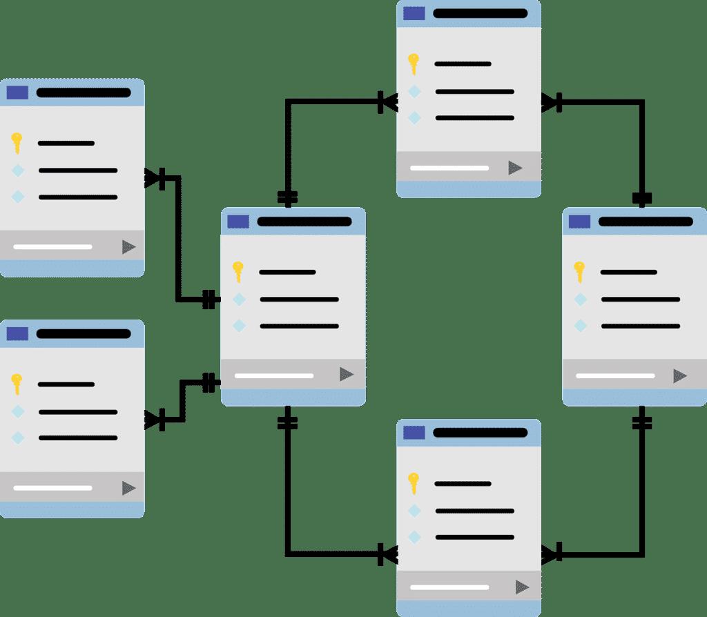 SQL Abfrage mit PowerShell