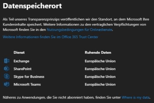 Microsoft 365 Datenspeicherort